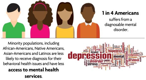 minority mental health1